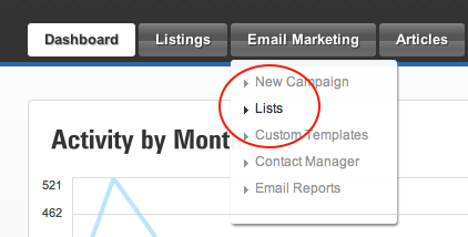 Real Estate Email Marketing Lists