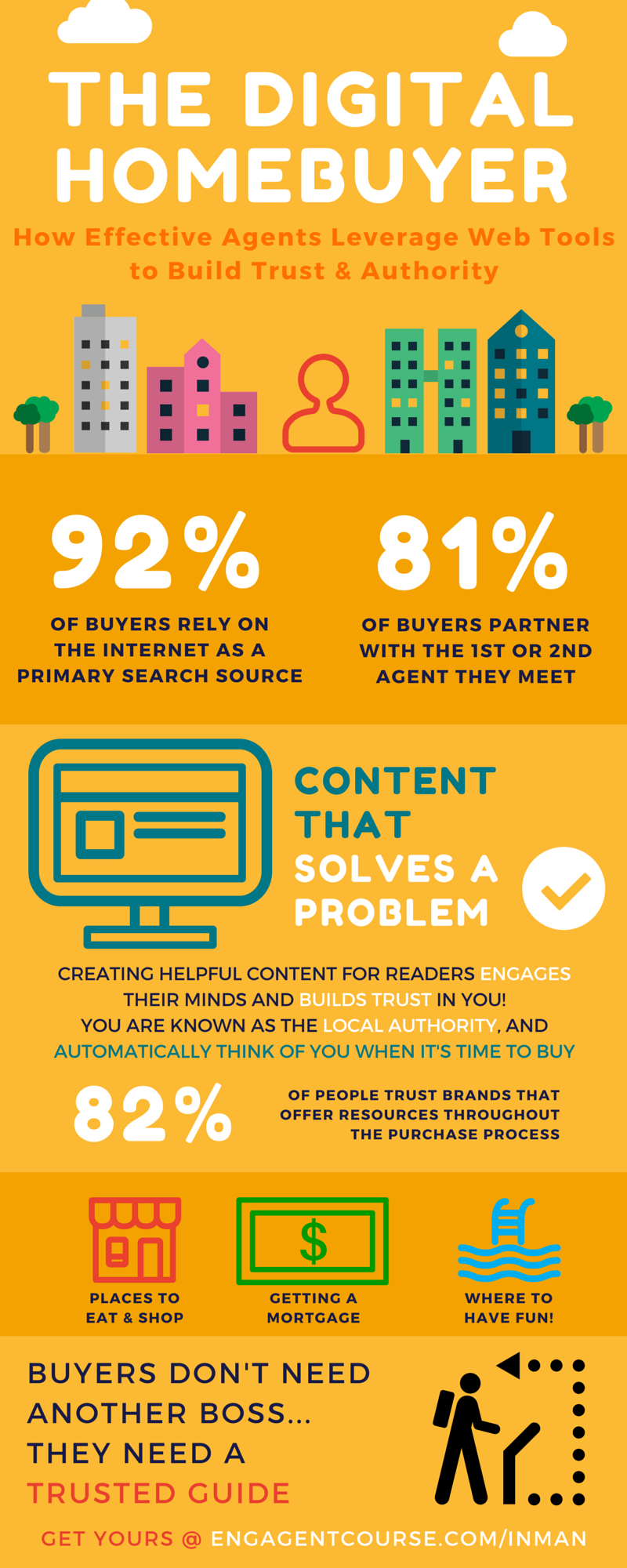 The Digital Homebuyer - Real Estate Infographic